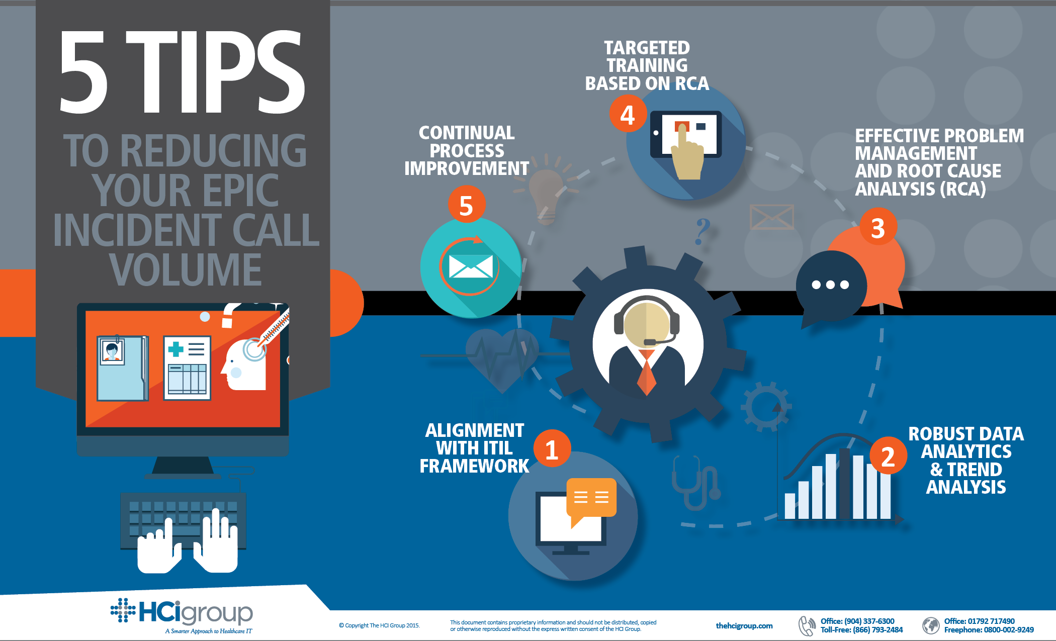 5 Tips to Reducing Epic Incident Call Volumes - Infographic