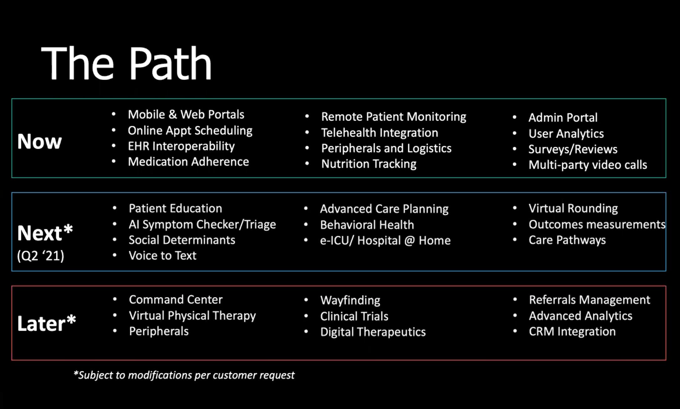 future of virtual care