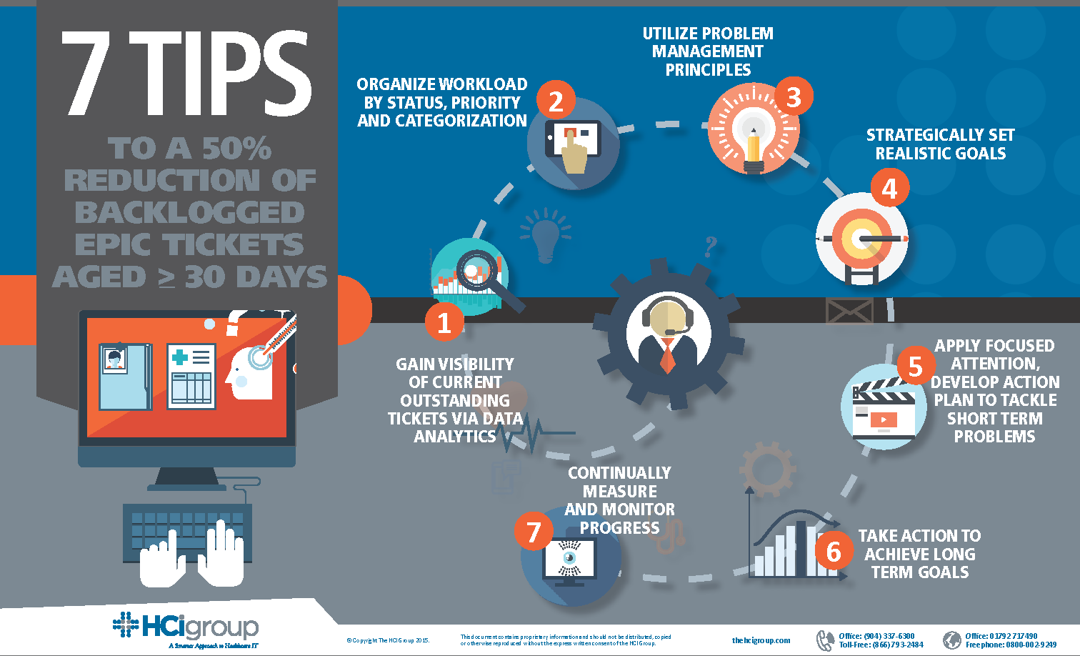 HCI_Sustain_7_Tips_to_a_50_percent_reduction_of_backlogged_epic_tickets_Infographic_05-11-15