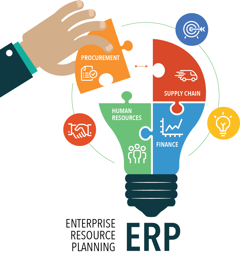 Healthcare ERP | 7 Reasons Why You Should Upgrade (Preview)